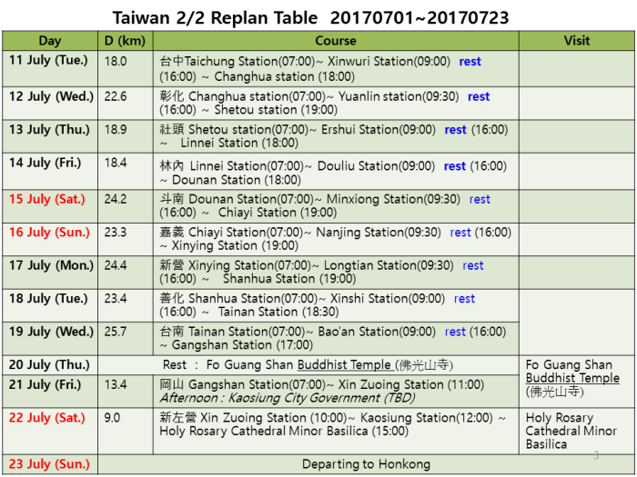 taiwan re-plan